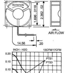 AC tuuletin 60x60x25 mm