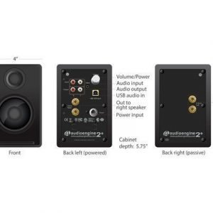 Audioengine A2+ White #demo