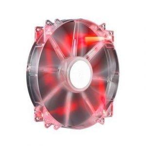 Cooler Master Megaflow 200 200 Mm
