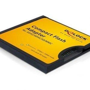 Delock Compact Flash Adapter