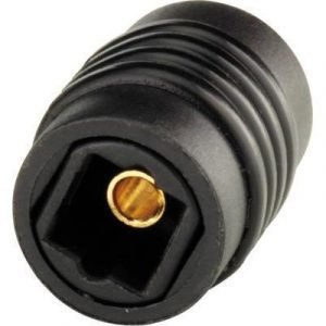 Deltaco Adapter Toslink Female To Toslink Female Toslink Naaras Toslink Naaras
