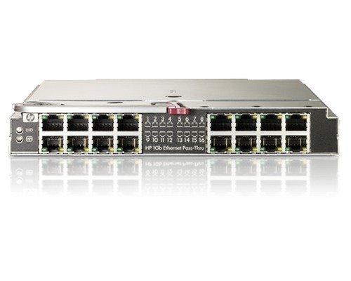 Hpe 1gb Ethernet Pass-thru Module