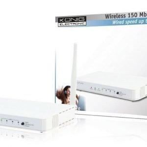 WLAN reititin 150 Mbps